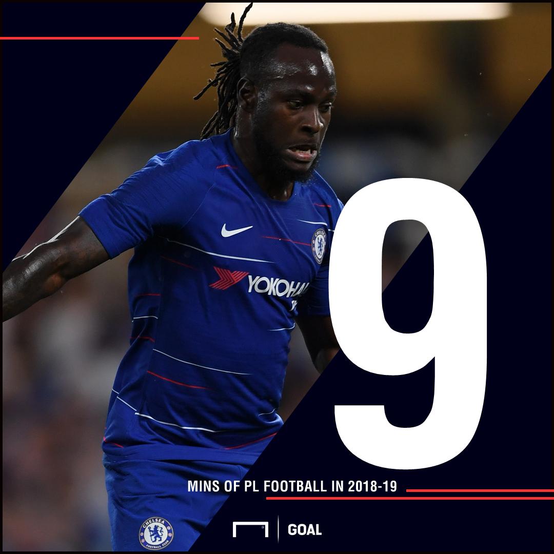 Victor Moses 9 Premier League minutes