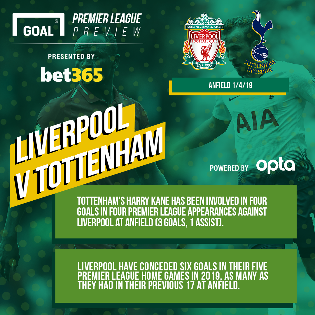 Liverpool Tottenham Bet365