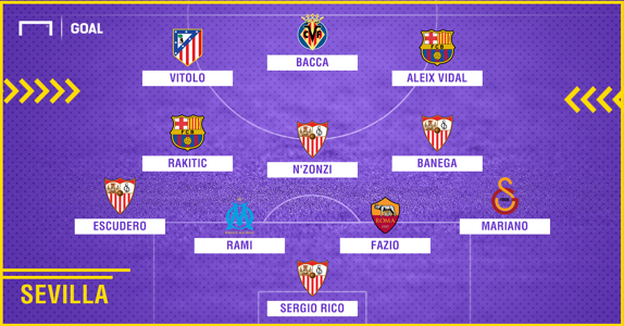 Sevilla  2010-2018 composition