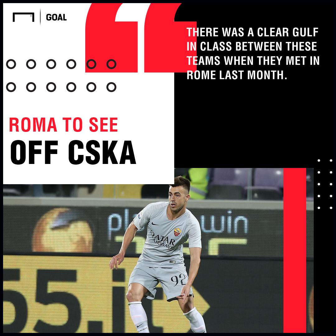 CSKA Roma graphic
