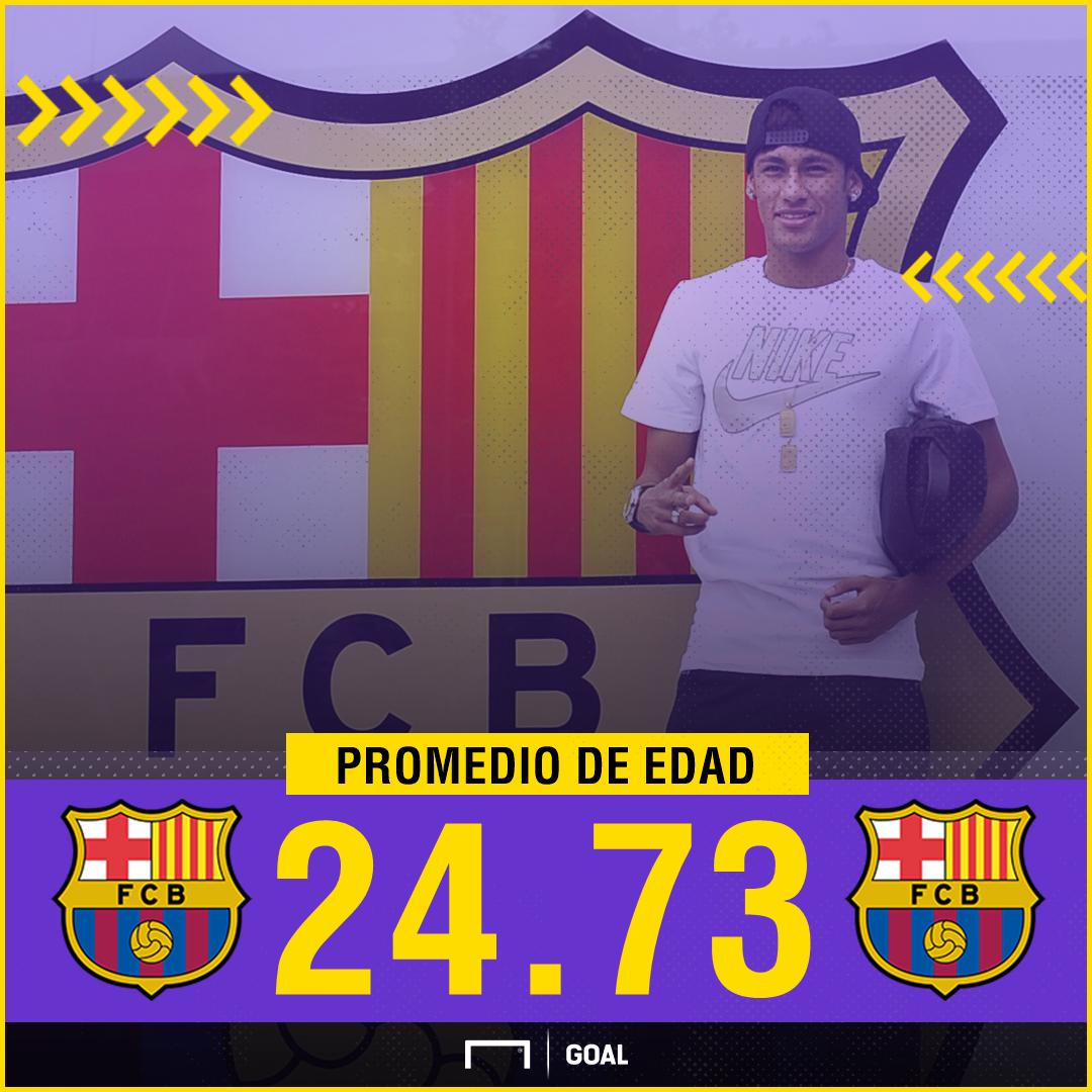 FCB EDAD