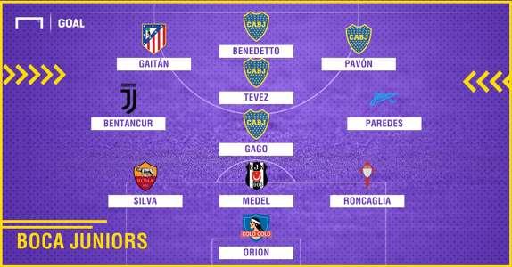 Boca Juniors 2010-2018 composition