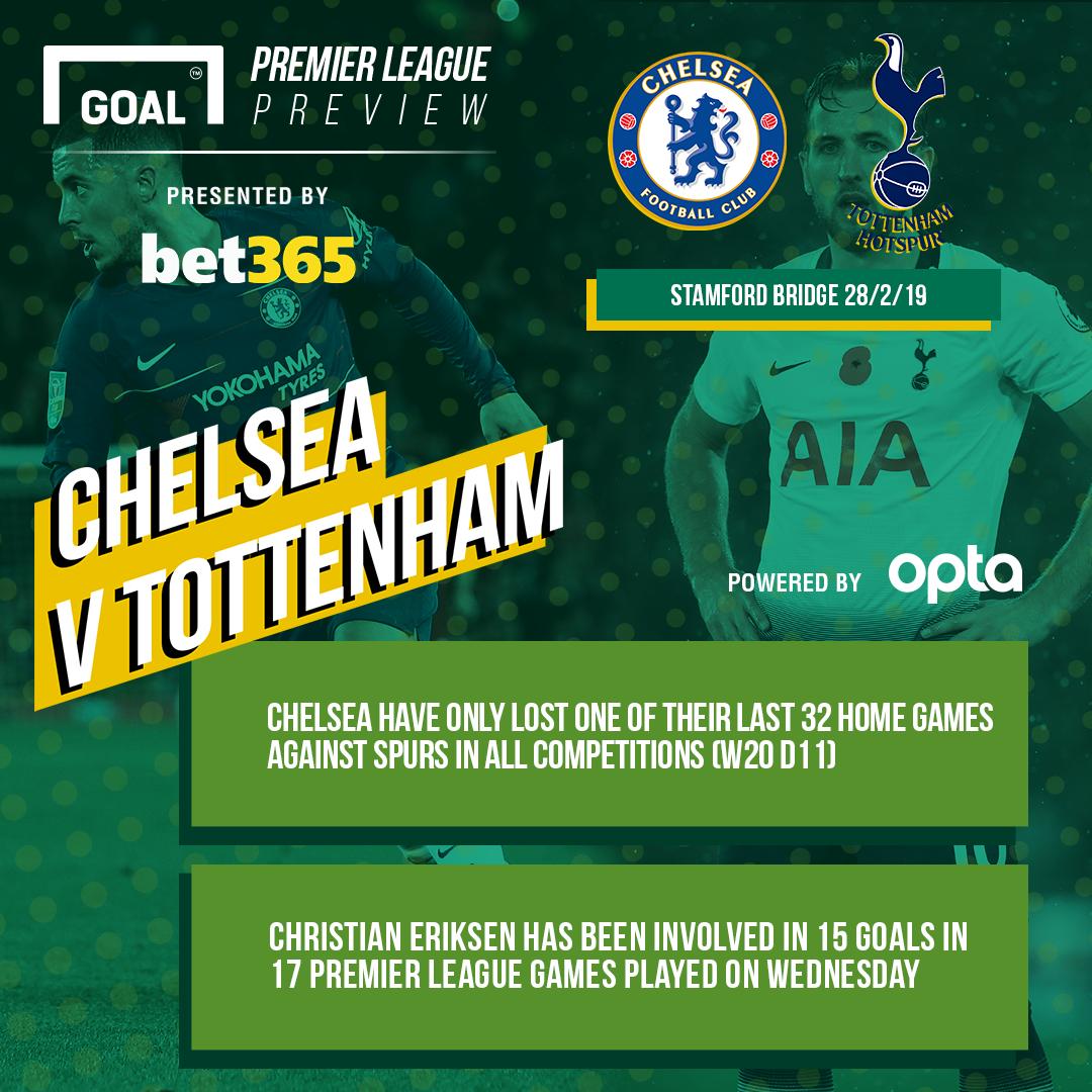 Chelsea Tottenham Bet365 GFX