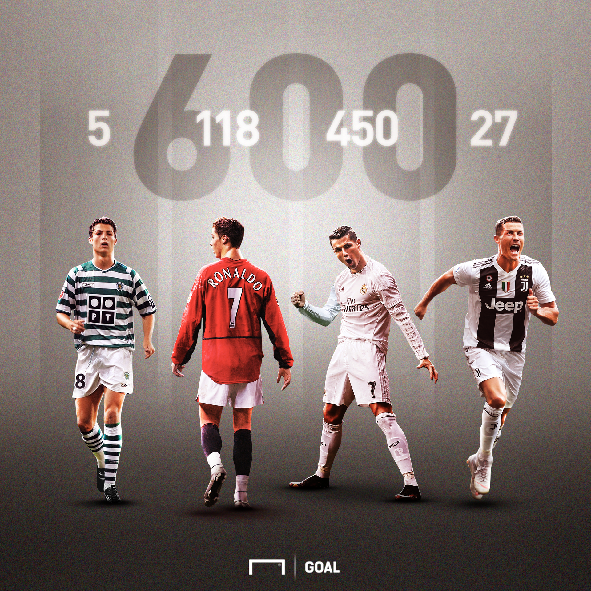 Ronaldo ghi bàn và chính thức vượt lên trước Messi