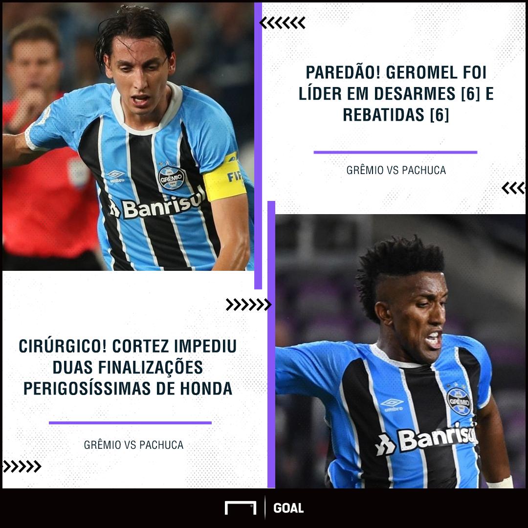 GFX geromel cortez Grêmio Pachuca