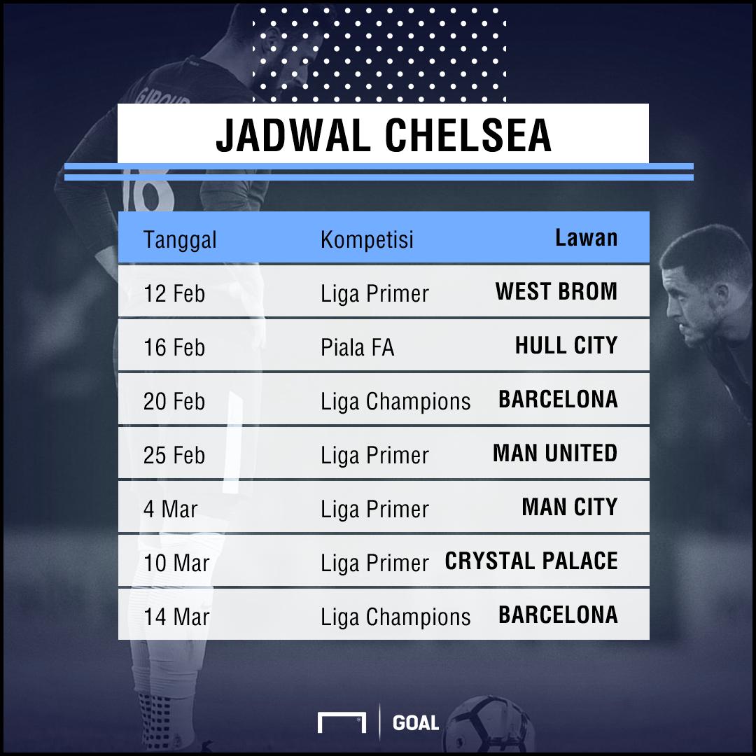 GFXID Jadwal Chelsea Feb-Mar 2018