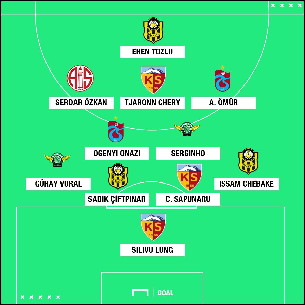 Süper Lig'de 15. haftanın en iyi 11'i