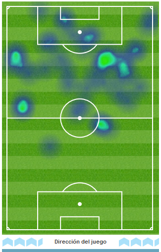 Heatmap Griezmann vs Celta