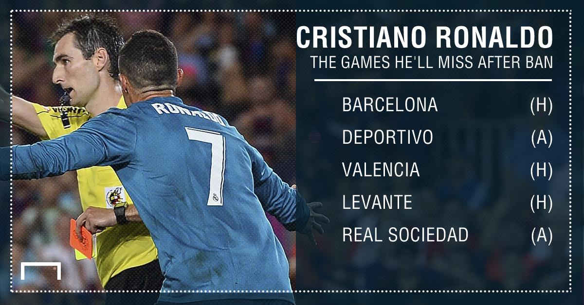 Ronaldo matches missed ban graphic