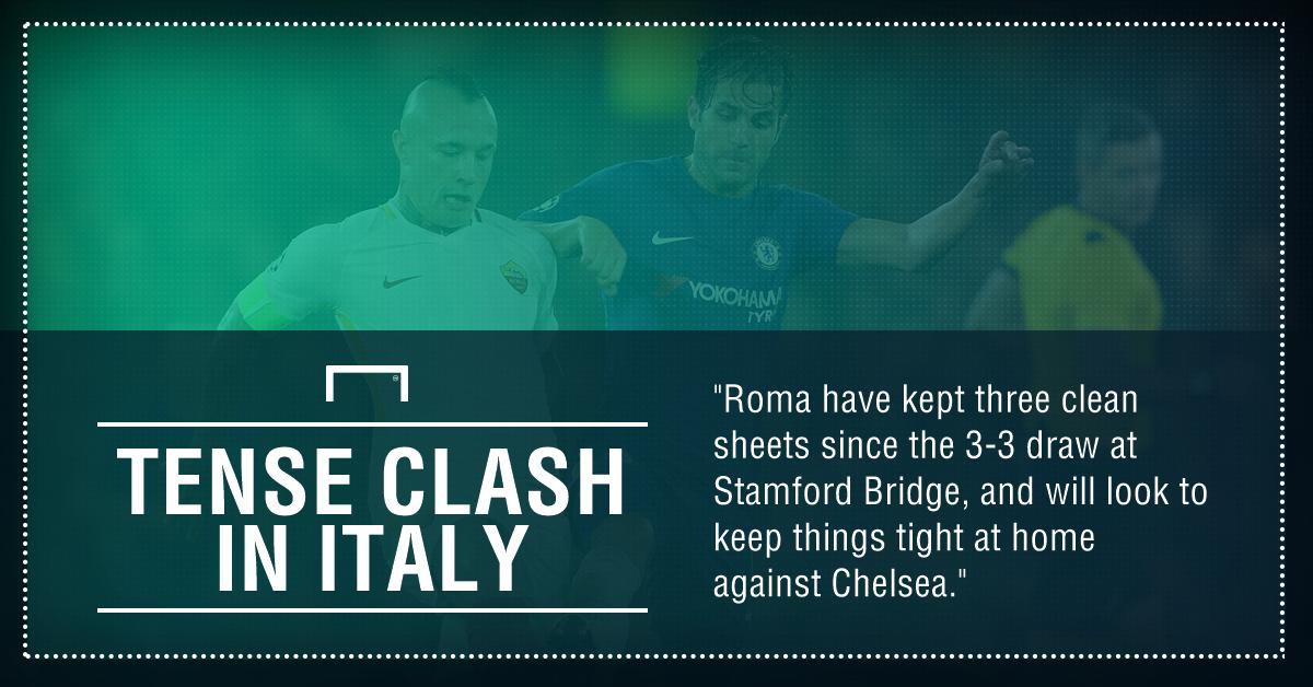Roma Chelsea graphic