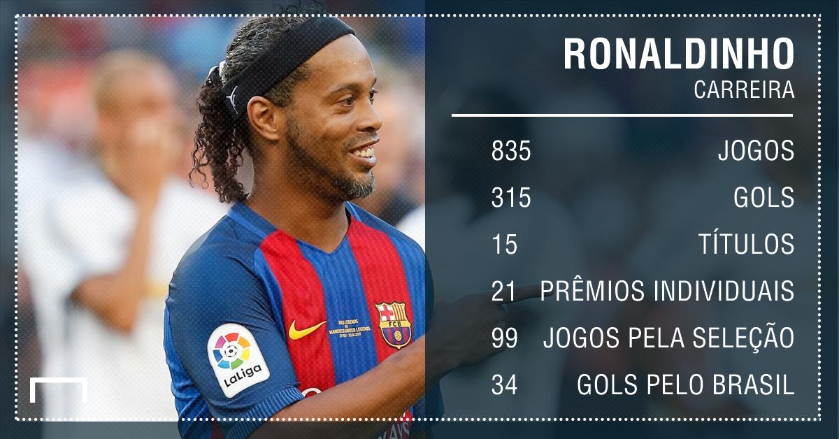 Irmão de Ronaldinho, Assis confirma aposentadoria do craque