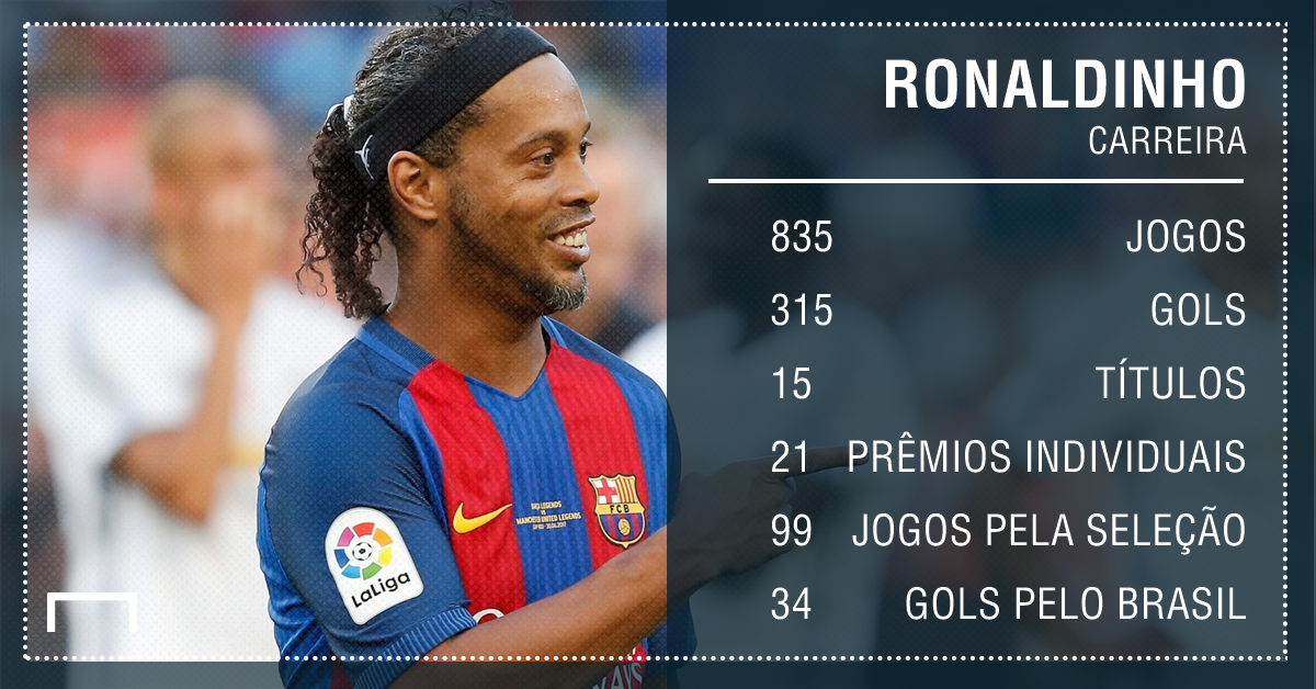 GFX numeros Ronaldinho
