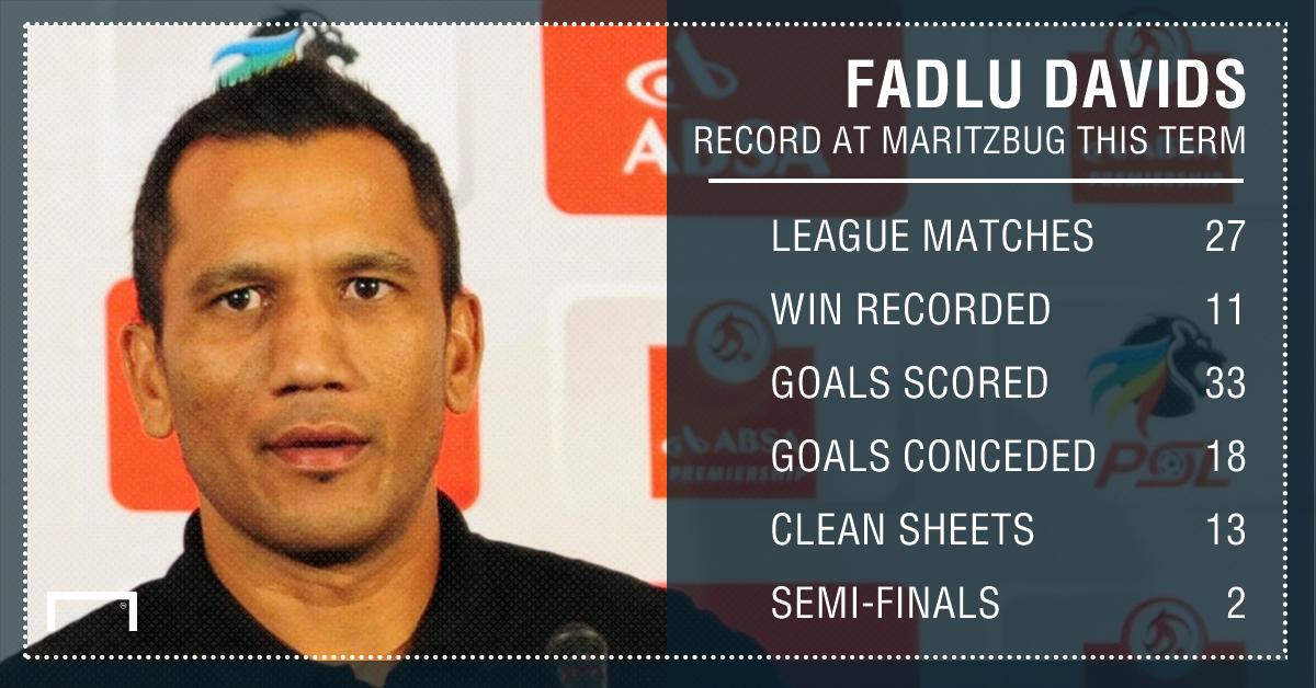 Fadlu record at Maritzburg PS