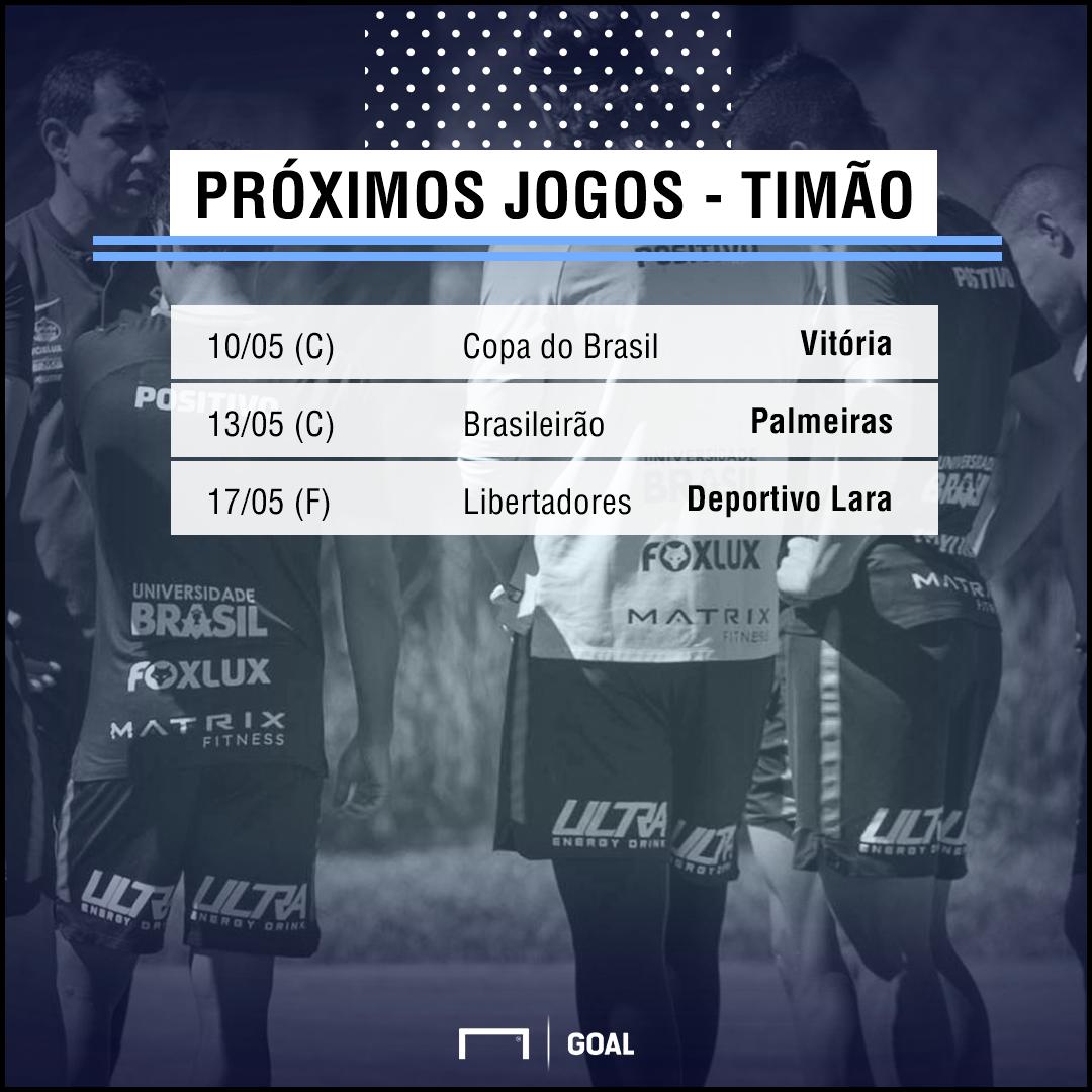 Corinthians faz duelo decisivo com o Vitória
