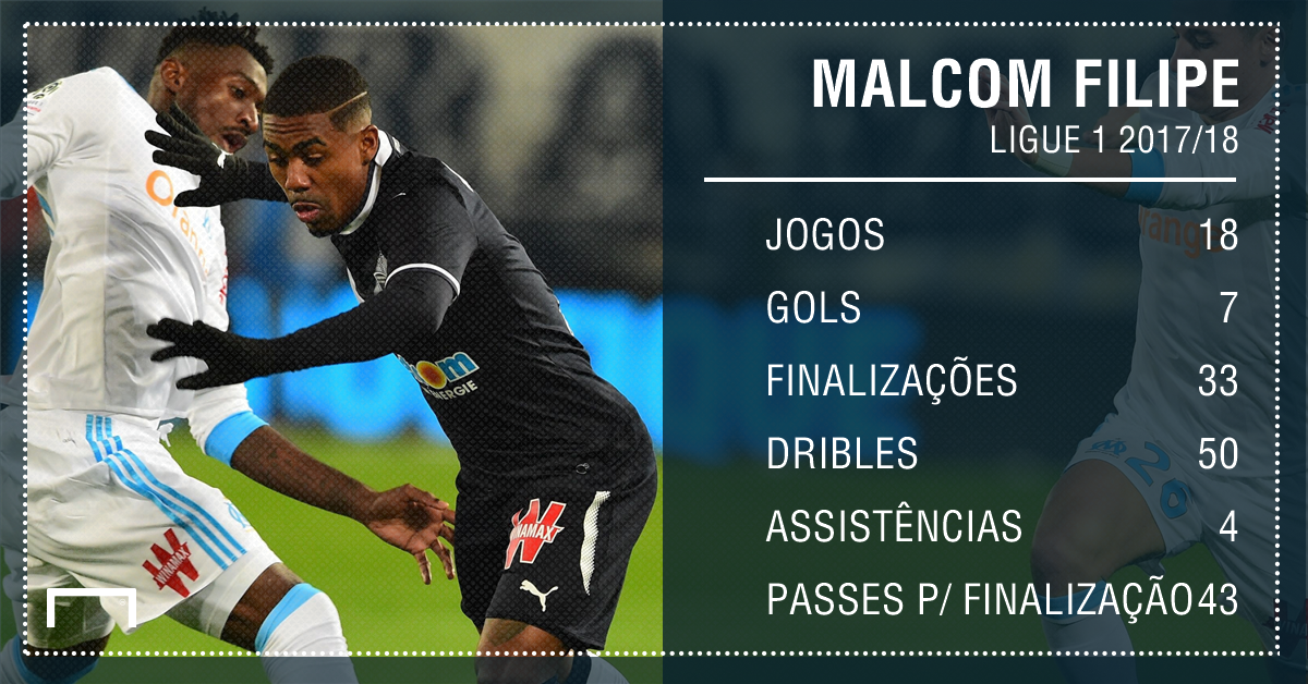 PS Malcom Bordeaux Ligue 1 12012018