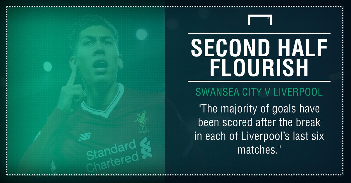 Swansea Liverpool graphic