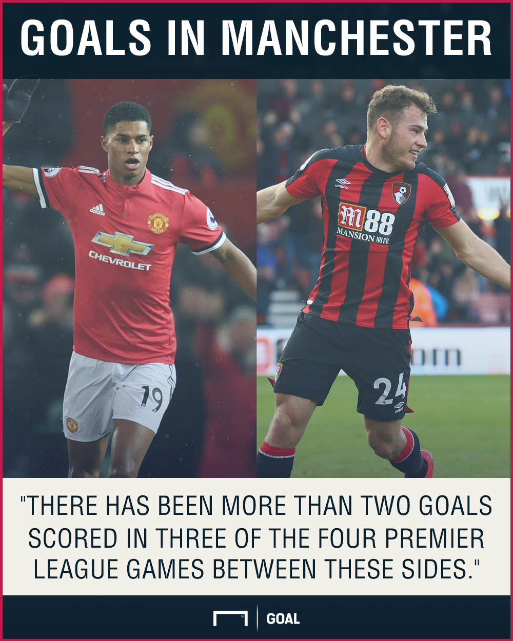Manchester United Bournemouth graphic