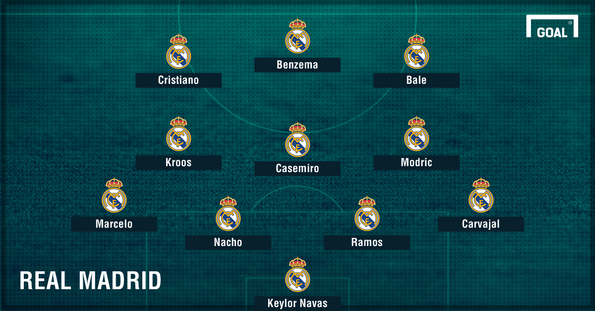 XI Real Madrid Bayern