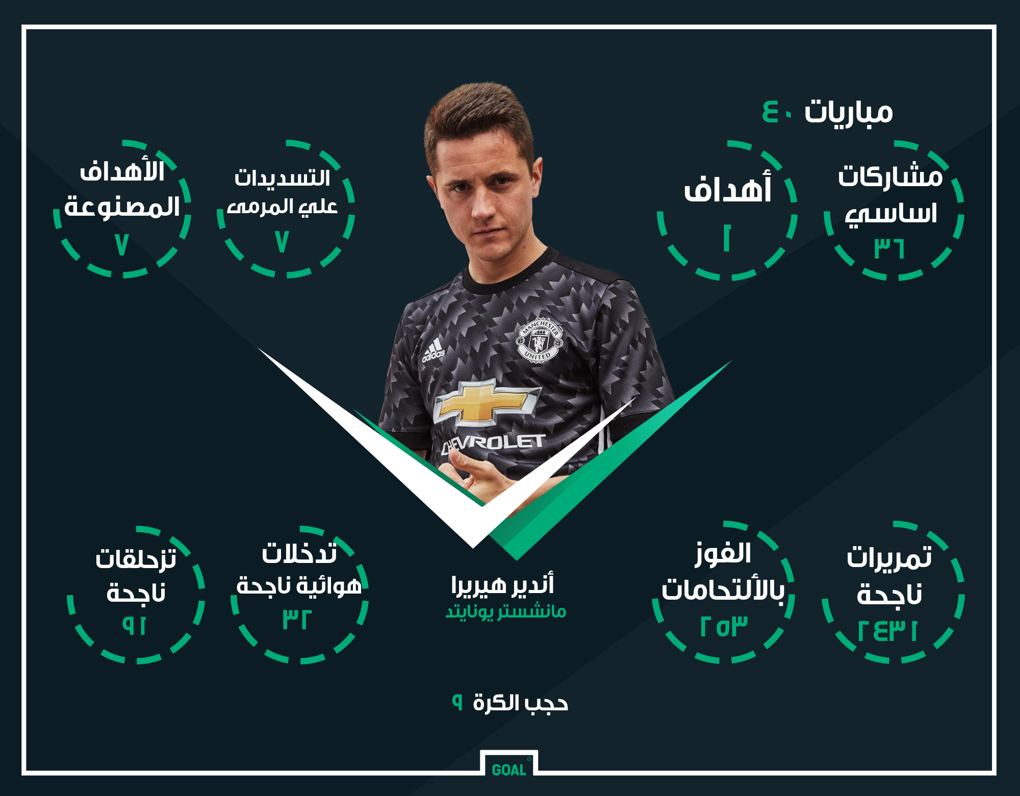 Arabic GFX Manchester united Ander Hererra