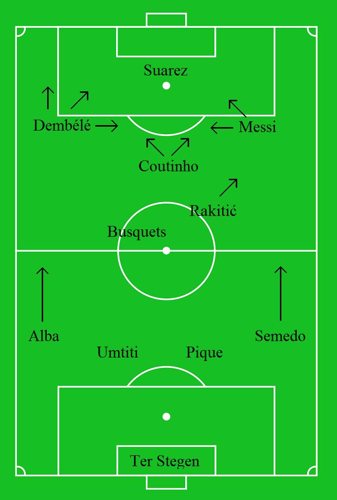برشلونة مع ديمبلي 2