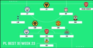 Best XI : ทีมยอดเยี่ยมพรีเมียร์ลีก 2018-2019 สัปดาห์ที่ 23