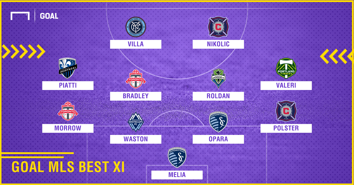 GFX Goal MLS Best XI 11272017