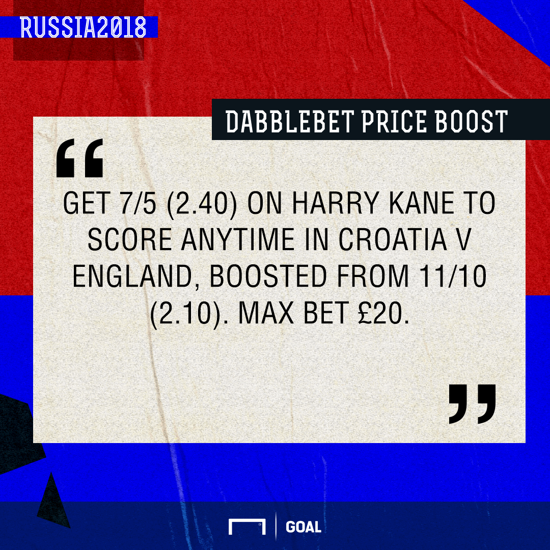 Kane price boost graphic