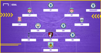 PL Team of the Week 2017-2018 สัปดาห์ที่ 11