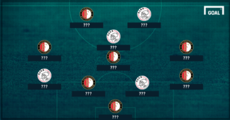 Feyenoord/Ajax Combined XI GFX Info
