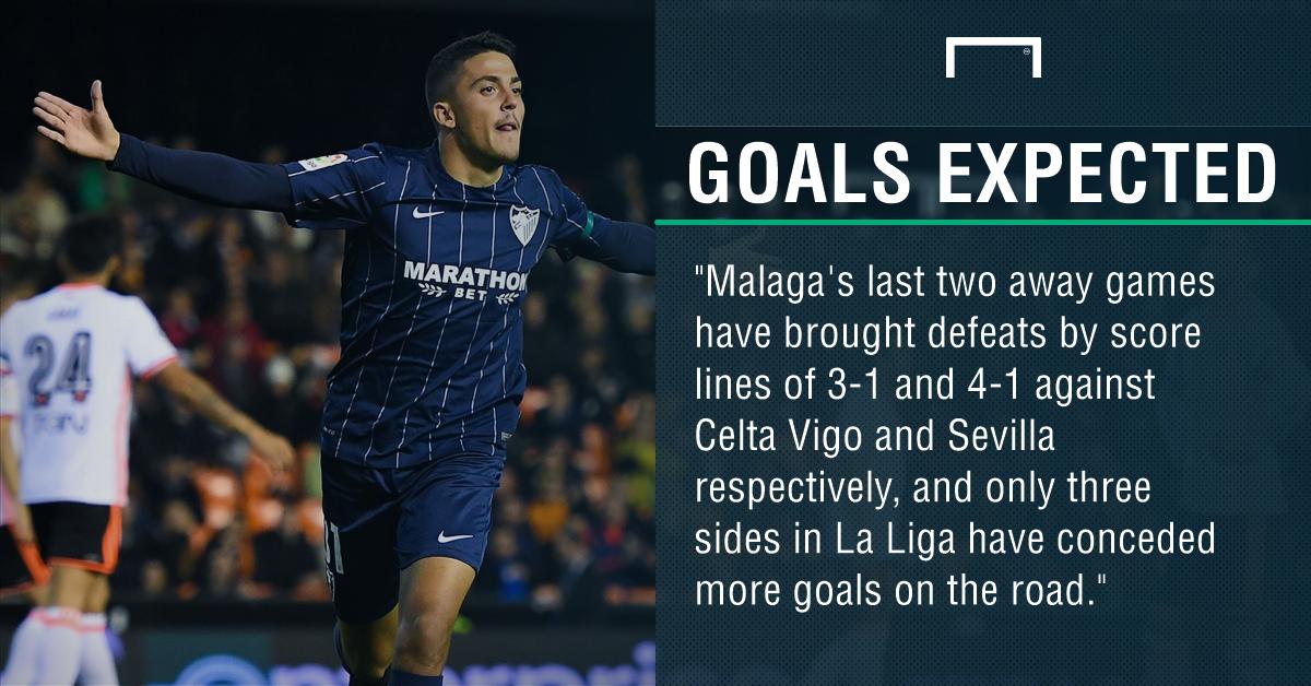 GFX FACT REAL MADRID V MALAGA