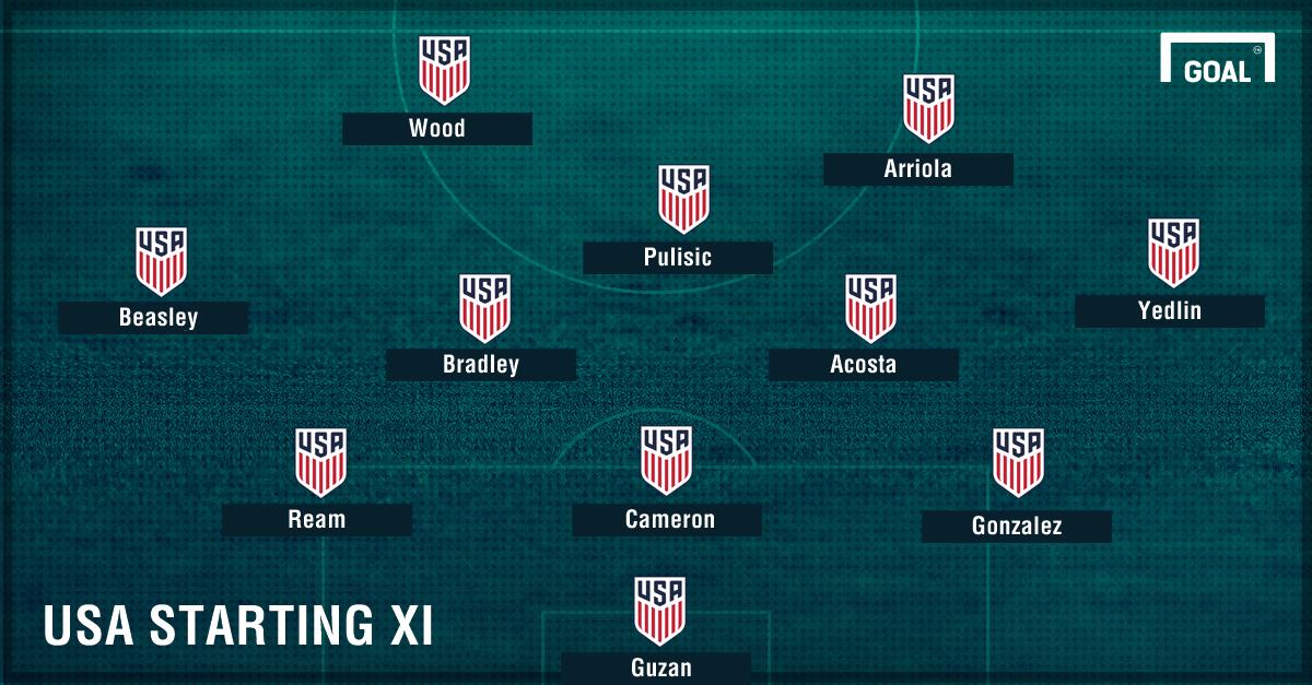 USA formation vs. Mexico GFX