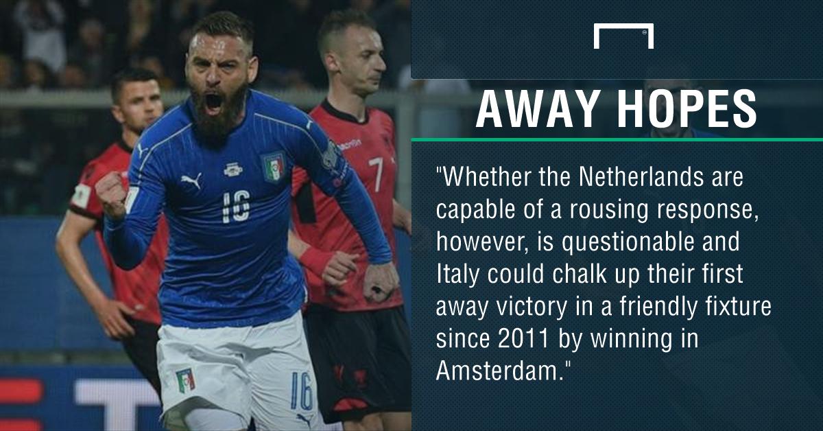 GFX Netherlands Italy betting