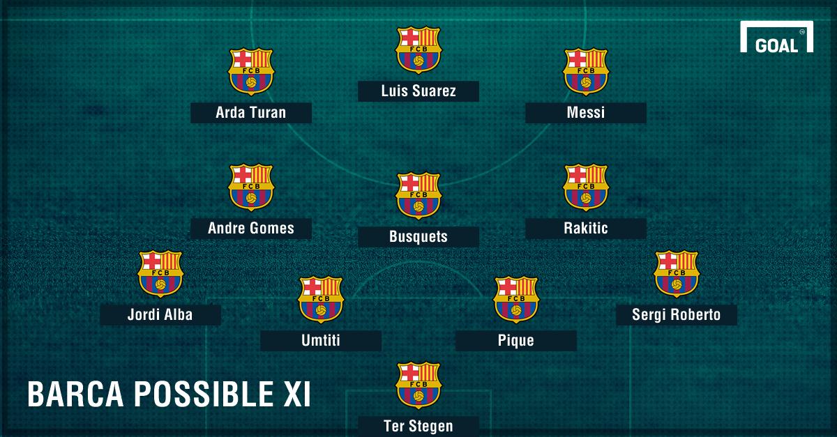 Barcelona possible Real Sociedad