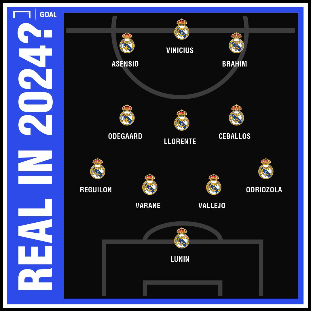 Real Madrid Wonderkid XI GFX