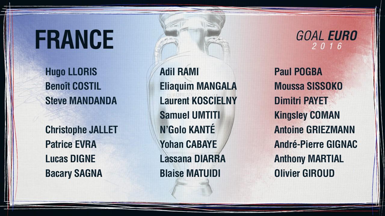 Euro 2016 squad