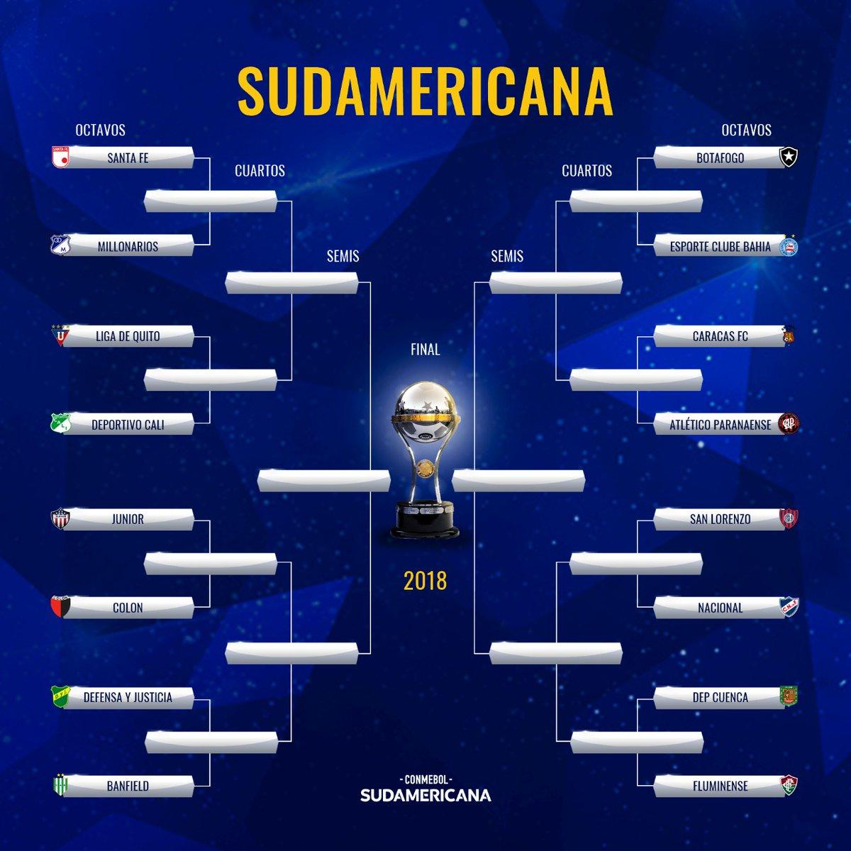 Copa Sudamericana 2018 Octavos de Final