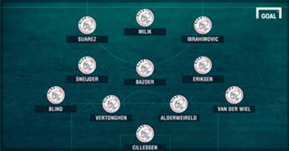 PS Ajax fantasy