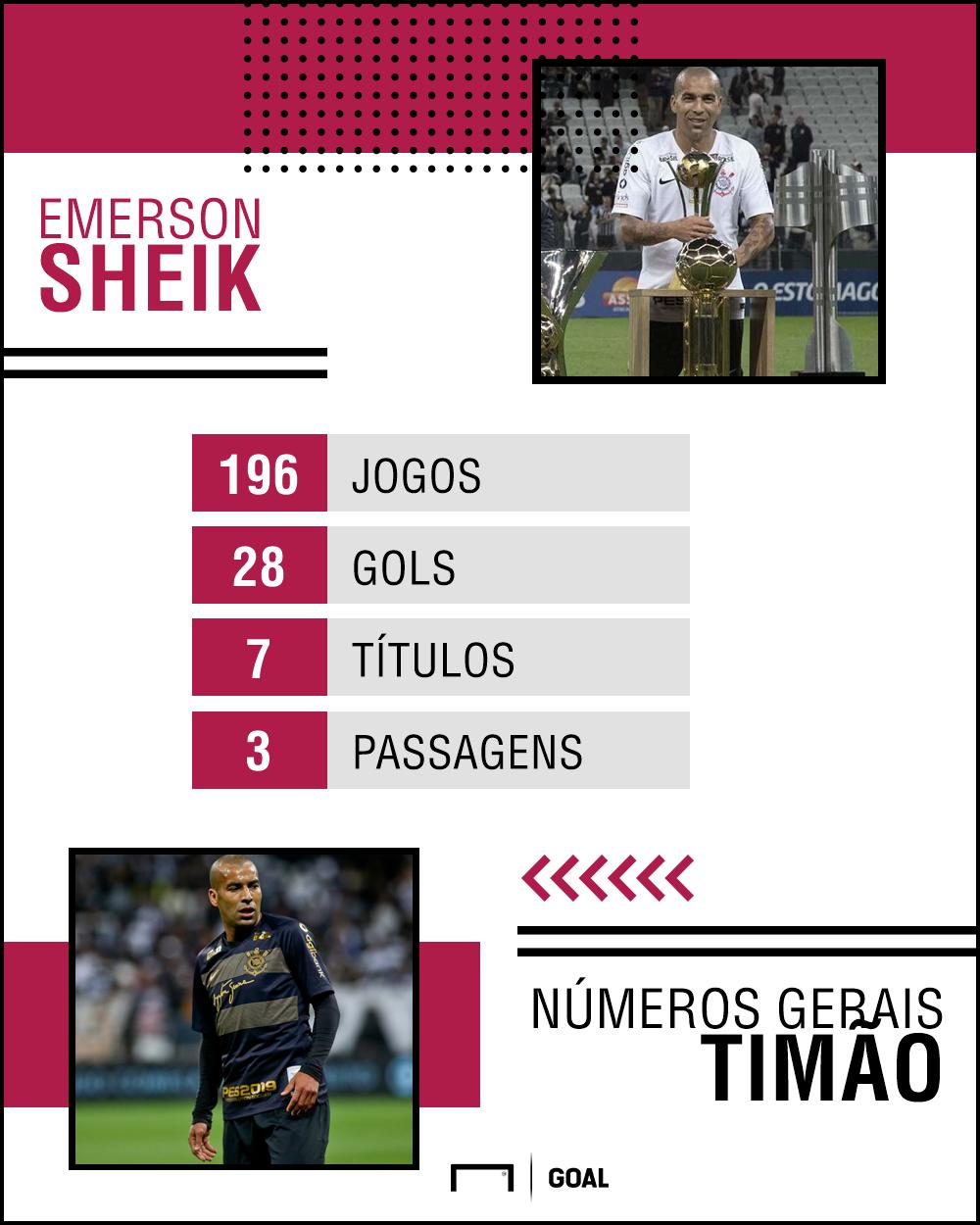 Emerson Sheik PS - Corinthians - 7/12/2018