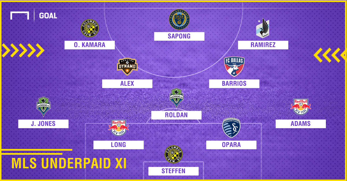 GFX MLS Underpaid XI 11092017