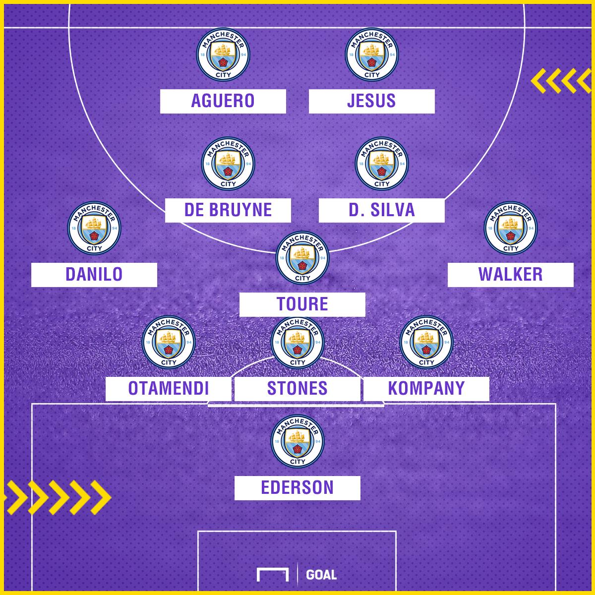 Man City Everton