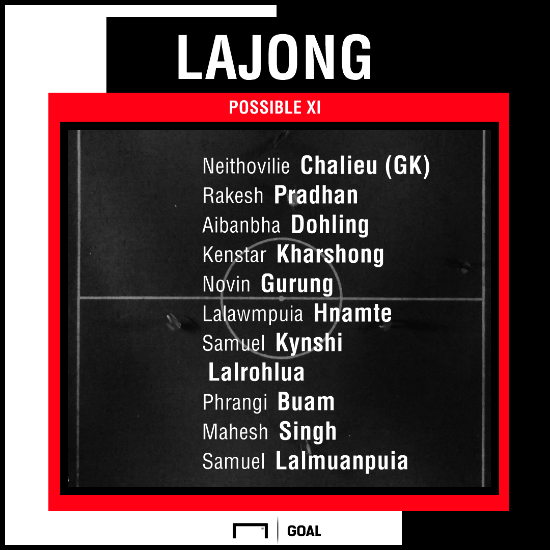 Shillon Lajong possible XI