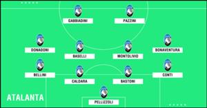 GFX Academy XI Atalanta
