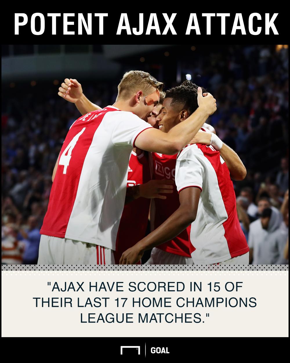 Ajax Dinamo Kiev graphic