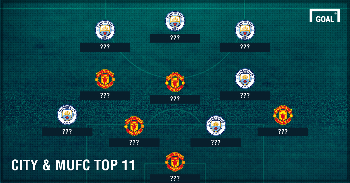 Manchester United City Top 11