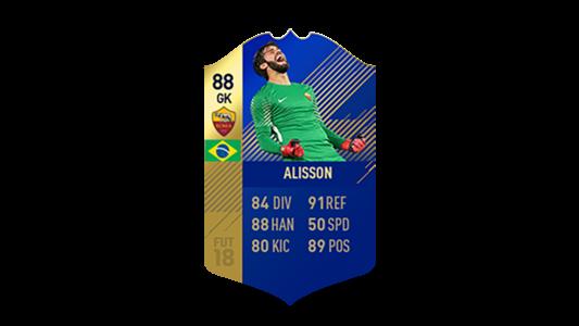 FIFA 18 Calcio A Team of the Season Alisson