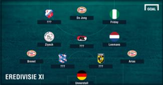 Omnisport Eredivisie Team van de Week 21