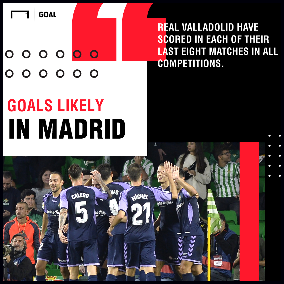 Real Madrid Real Valladolid graphic
