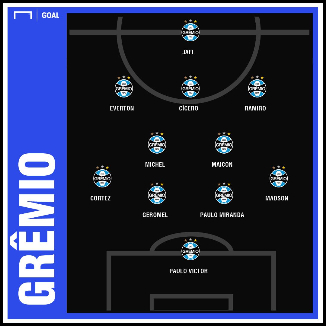 GFX Grêmio 141118