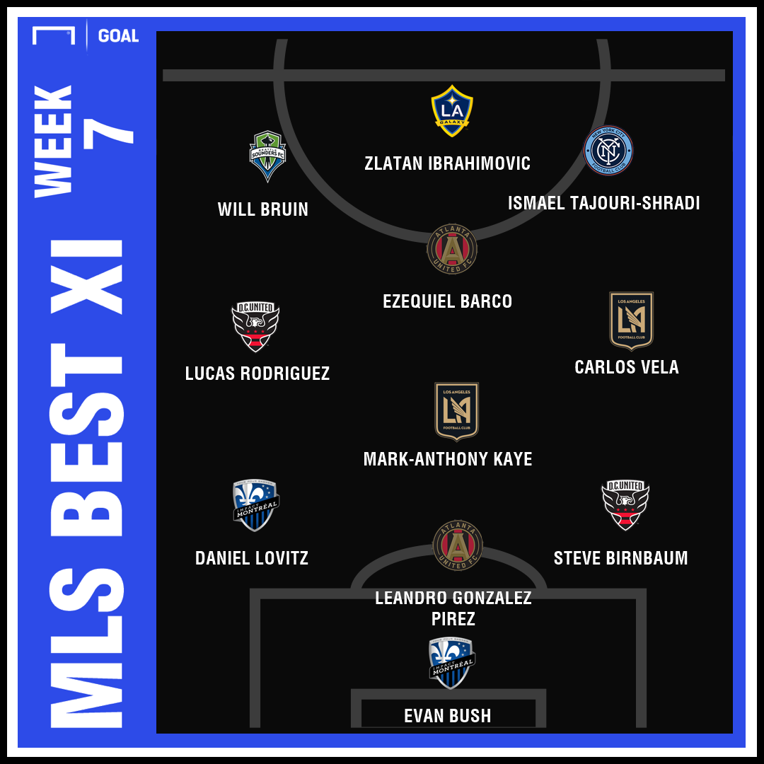 GFX MLS Best XI Week 7 04152019
