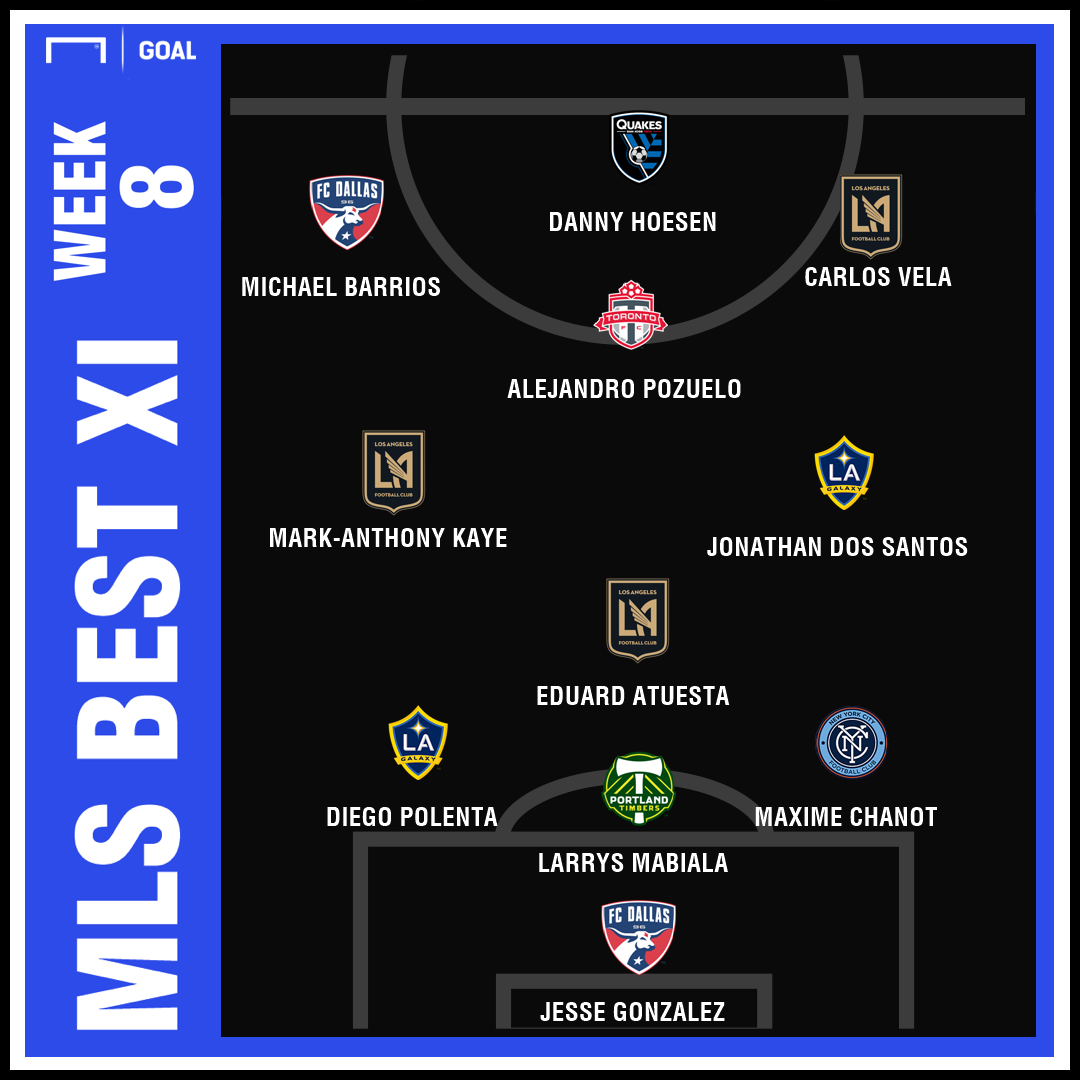 GFX MLS Best XI Week 8 04222019
